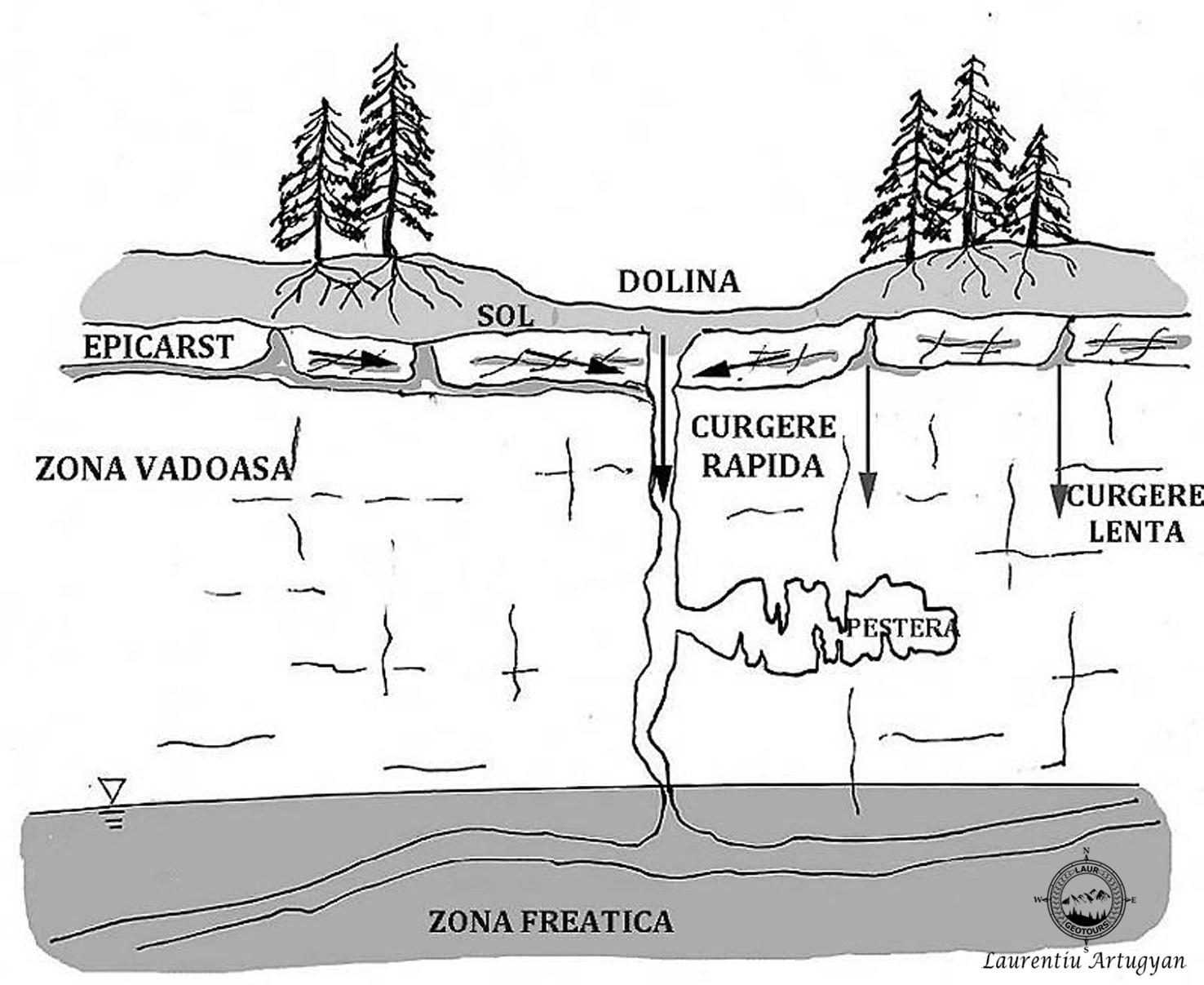 Structura reliefului carstic